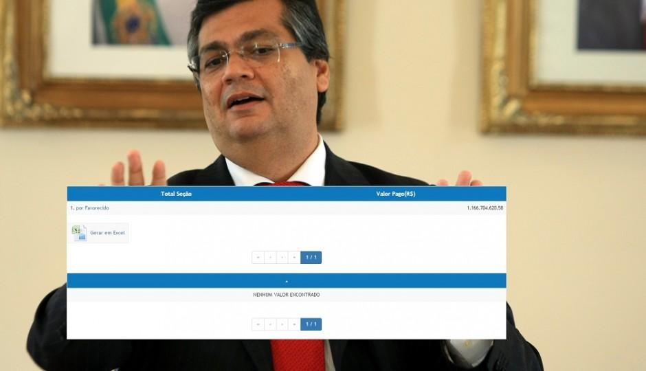 Governo frauda Portal da Transparência e exclui pagamento feito pela Seduc à Pública